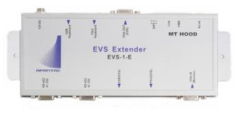 Apantac   | Extender / Receiver Set: EVE-1-E / EVE-1-R