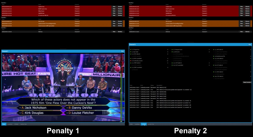 Post IBC News_Mediaproxy_Software Based IP Multiviewer Penalty Boxes