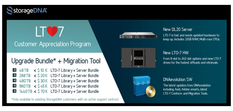StorageDNA LTO7 Customer Appreciation Bundle