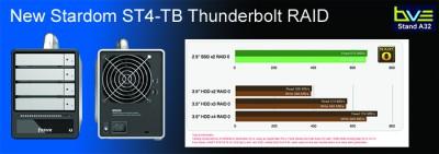 Stardom ST4-TB Thunderbolt RAID for Video